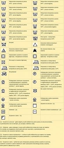 Symbole na metkach