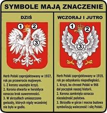 Symbole mają znaczenie