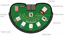 Blackjack gra online to świ...