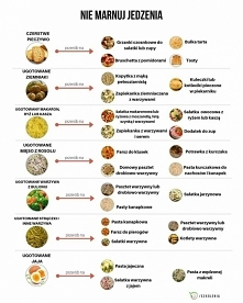 Resztki jedzenia