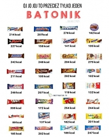 Batonik kcal