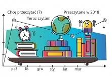 Na stronie nakanapie.pl zna...