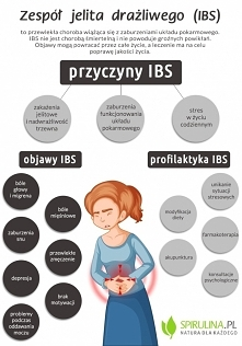 IBS - Zespół jelita drażliwego