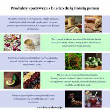 Poznaj źródła potasu z pożywienia i sprawdź jego właściwości prozdrowotne :)