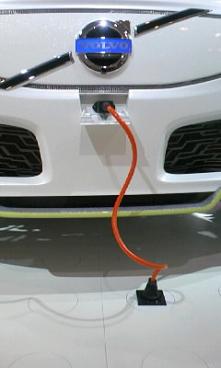 Ekologiczne samochody hybry...