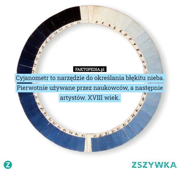 Cykanometr