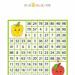 Labirynt matematyczny dla dzieci do druku – ćwiczy umiejętność liczenia i spostrzegawczość. Zadanie może być wstępem do dalszej nauki liczenia.  Drogę przez labirynt wyznaczają kolejne liczby od 1 do 26. Wejście i wyjście oznaczone jest czerwonym trójkątem.