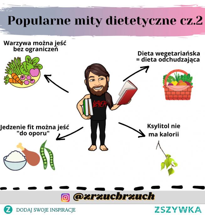 Nowy wpis na blogu. Popularne mity dietetyczne :)