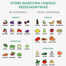 ... #czytamyetykiety #owoce #warzywa