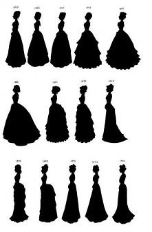 jak się zmianiały suknie na przestrzeni lat.1880!