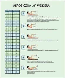 Aerobiczna 6 Weidera