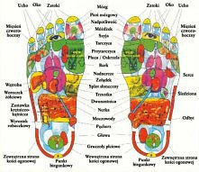 Refleksologia (stóp)