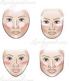 Schemat konturowania twarzy- róż, bronzer, rozświetlacz.