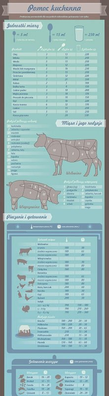 know your meat