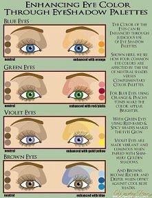 Jaki kolor pasuje do twoich oczu