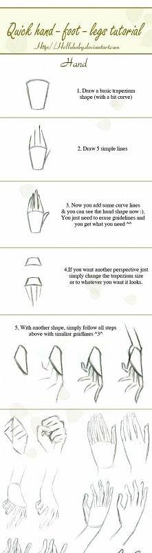 Rysowanie dłoni, sylwetki, ...