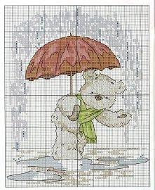 miś w deszczu