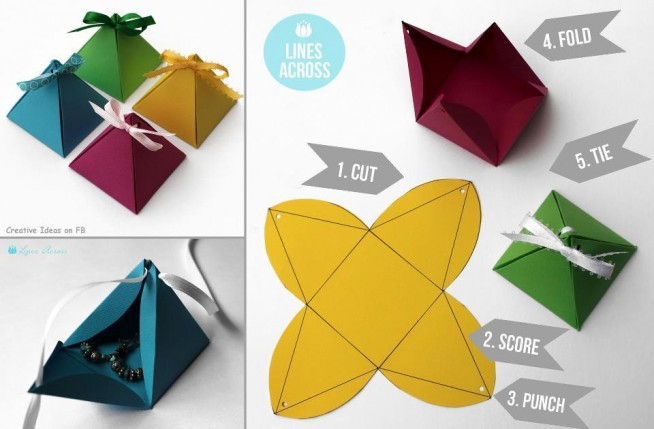 Pudełko - trójkąty