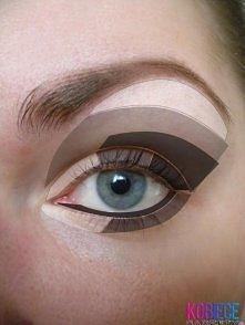 Jak prawidłowo cieniować oko