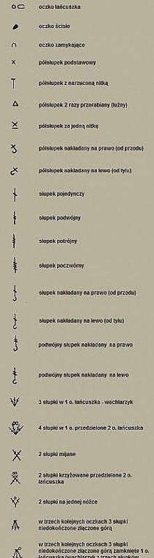 oznaczenia do schematu