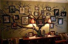 rodzinne drzewo