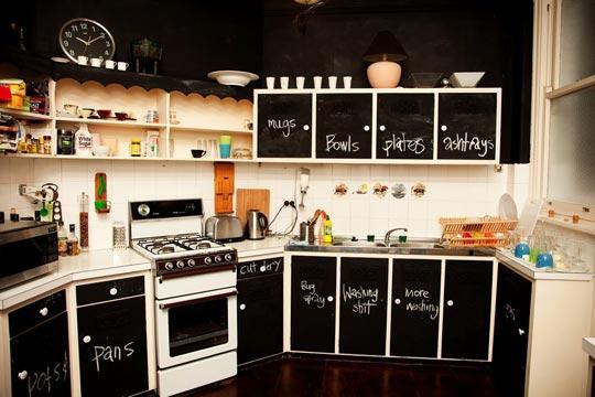 Kuchnia Z Farbą Tablicową Na Wnętrza Zszywkapl