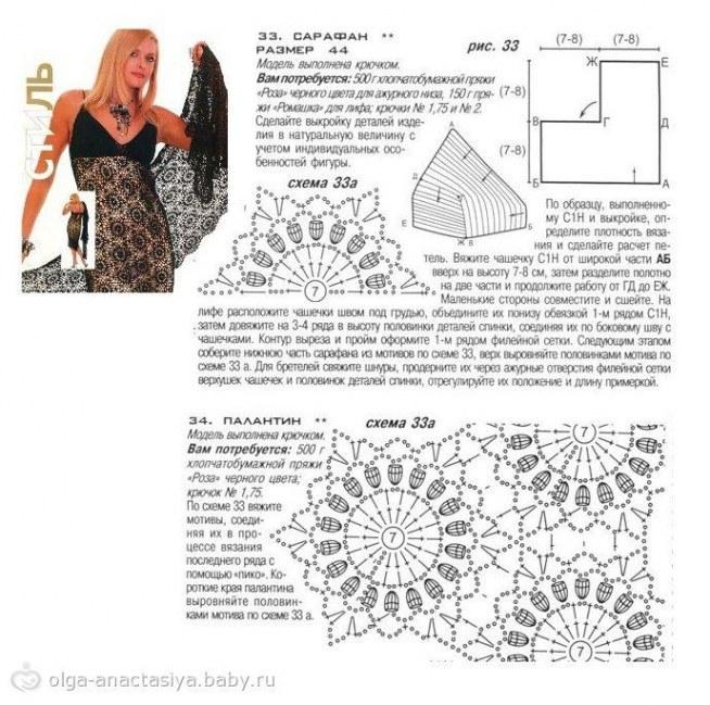 Схема вязания крючком летнего платья или сарафана 797