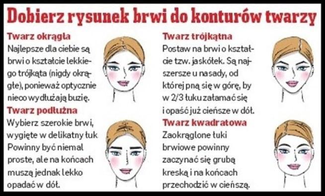 Jak dobrać brwi, do kształtu twarzy :) !