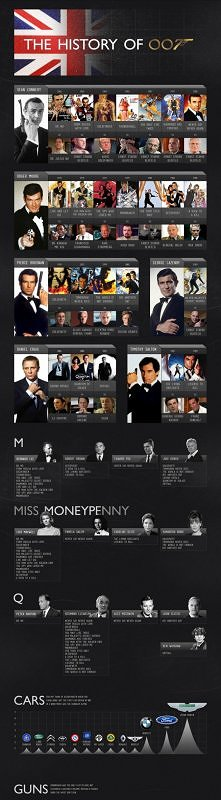 Historia 007