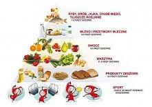 piramida zdrowej żywności i ćwiczeń