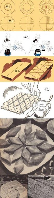 Kroimy , porcjujemy ciasta .