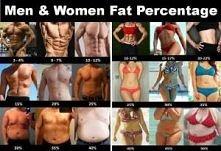 Procent tłuszczu u kobiety ...