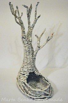 drzewo koszyk