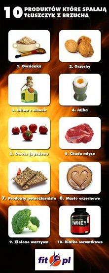 produkty spalające tłuszcz z brzucha :)