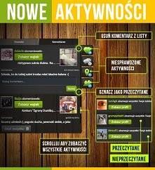 Nowe aktywności  Kochani, m...