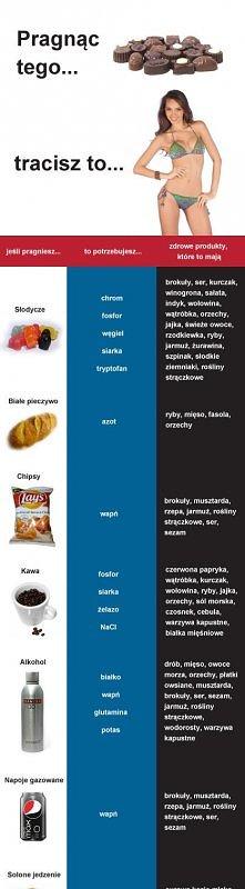 Jakich składników potrzebujesz, jeśli masz ochotę na...