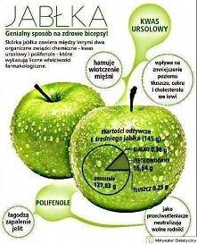 Rewelacyjne działanie jabłek