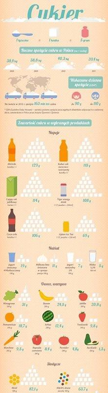 cukier-zawartość w innych p...