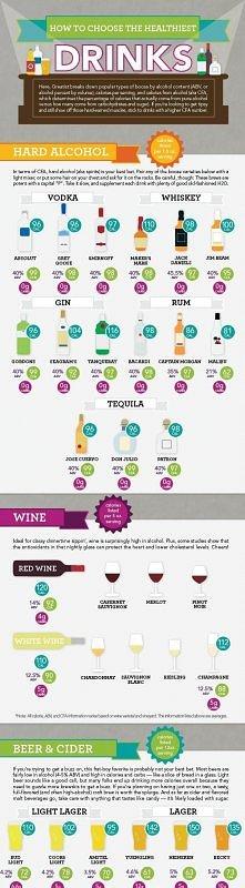 alkohol- kalorie