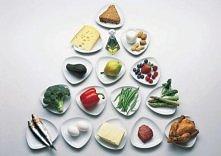 Piramidka żywieniowa
