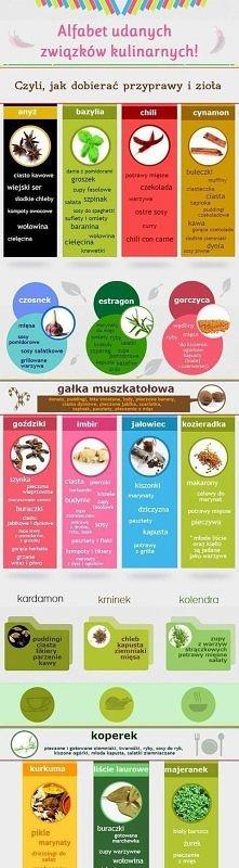 Alfabet udanych związków kulinarnych. :)