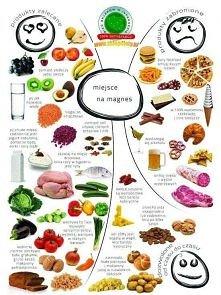 proste zasady żywieniowe