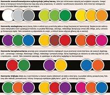 zasady łączenia barw w jednym pomieszczeniu ;)