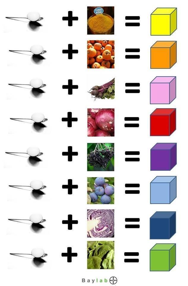 jak pofarbować jajka