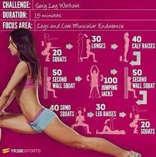 Jak schudnąć bez ćwiczeń? 16 sposobów potwierdzonych naukowo