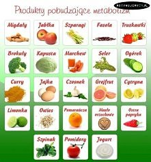 CO warto jeść aby schudnąć szybciej :)