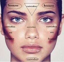 Optyczne wyszczuplenie twarzy okrągłej.