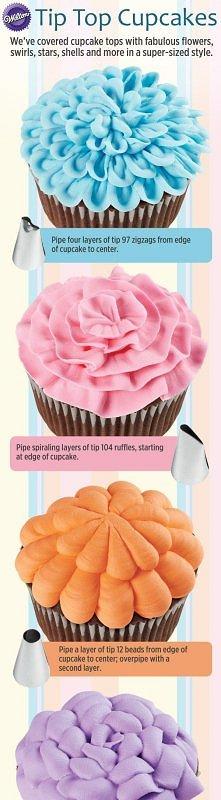 Sposoby dekorowania muffinek