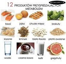 12 produktów przyspieszających metabolizm.