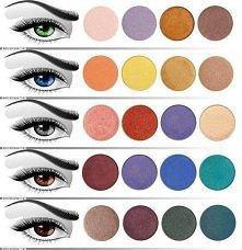 Jak dobrać cienie pod kolor oczu